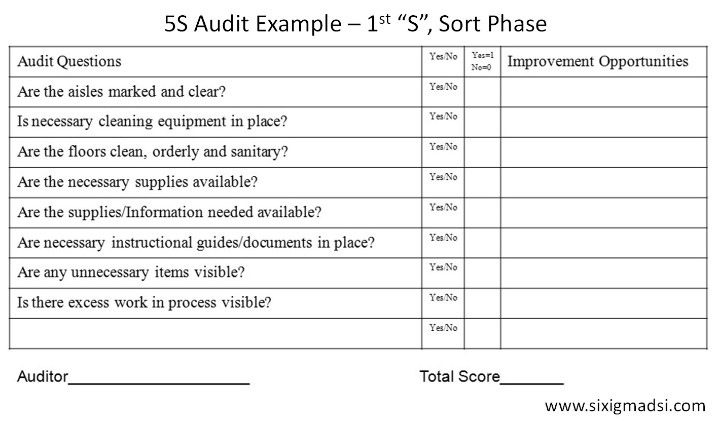 Fantastic 5s Audit Template Pictures Inspiration Example