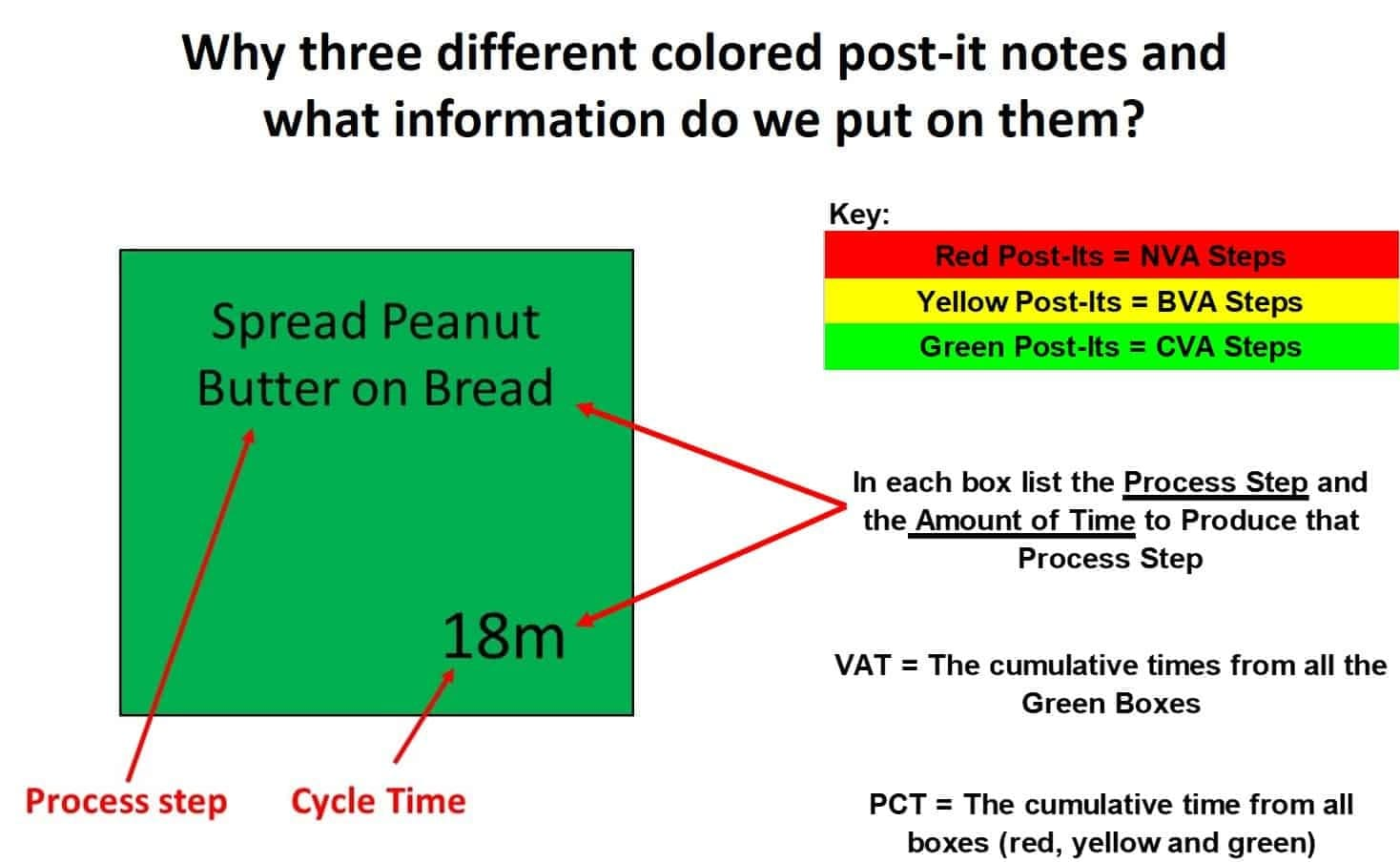 10 easy steps to complete a value stream map what does vat pct and va mean maxwellsz