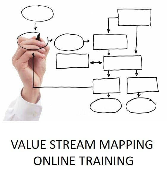 Lean Six Sigma Value Stream Map Online Training