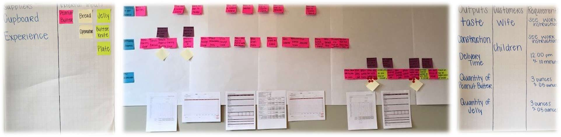 learn the 7 steps to creating a detailed process map in record time