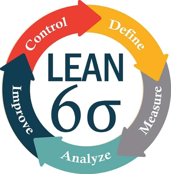 Introduction To Lean And Six Sigma Workshop Free Download
