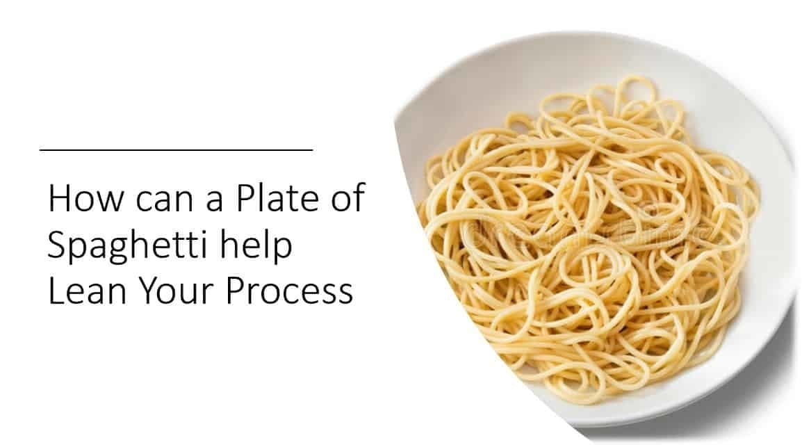 How can a plate of spaghetti help lean your process sixsigma dsi spaghetti diagram ccuart Gallery